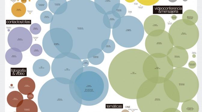 Mapa IRedes - social media