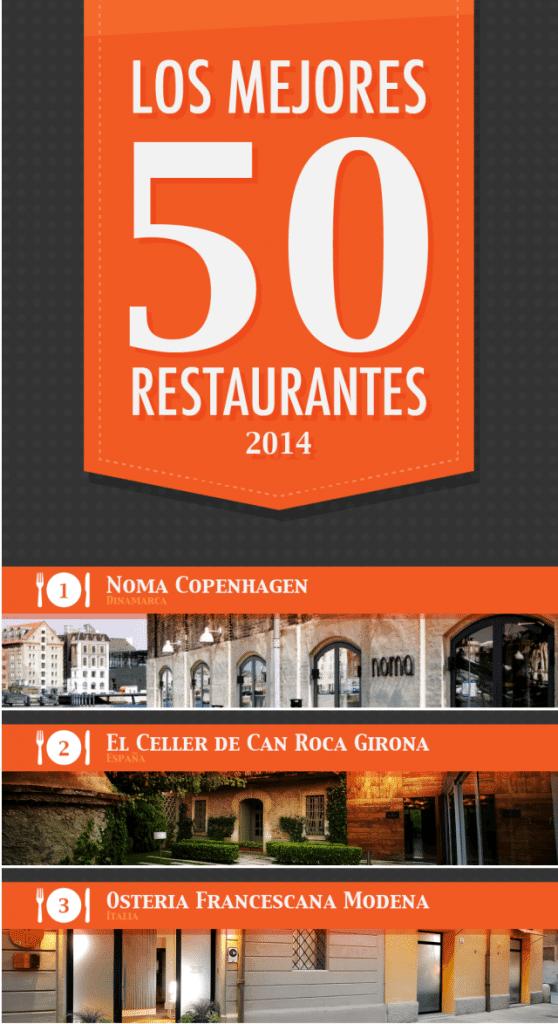 Infografia los 50 mejores restaurantes del Mundo 2014 GastroMarketing VídeoMarketing