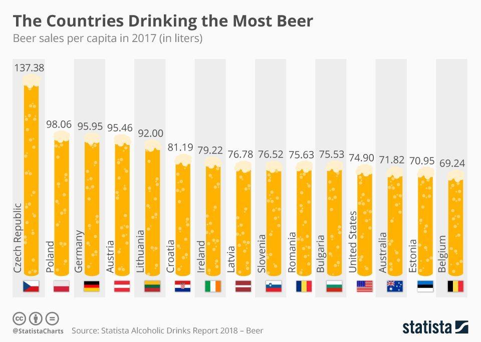 Marketing de la Cerveza