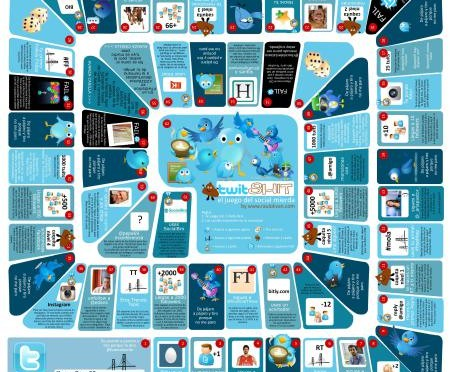 El juego del Social Mierda TuitShit TweetShit - Social Media egos