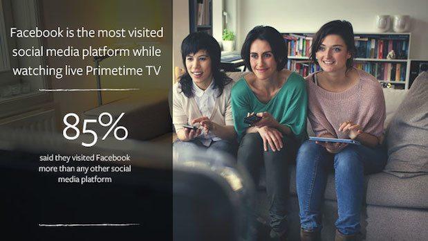 ´la televisión y facebook estrechamente relacionados